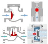 Виды обратных клапанов и особенности их установки