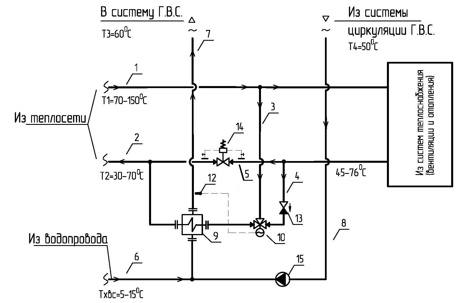 Схема подключение розетки витой пары